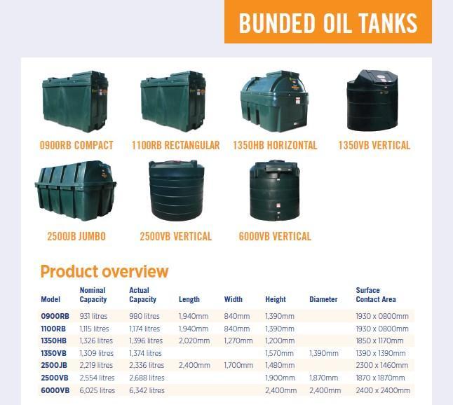 2500 Litre Bunded Oil Storage Tank